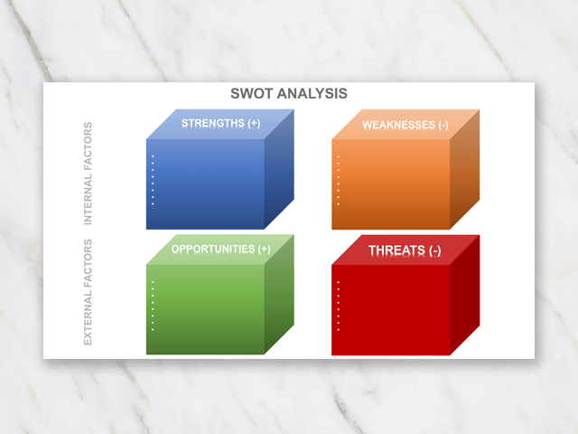 SWOT analysis template with 3D effect