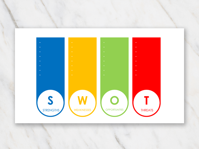 SWOT analysis template in Powerpoint with rounds and rectangles inj blue yellow green and red
