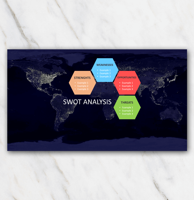 SWOT analysis with world map in background